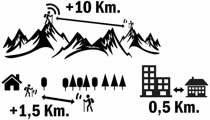 pmr446-alcance en montaña